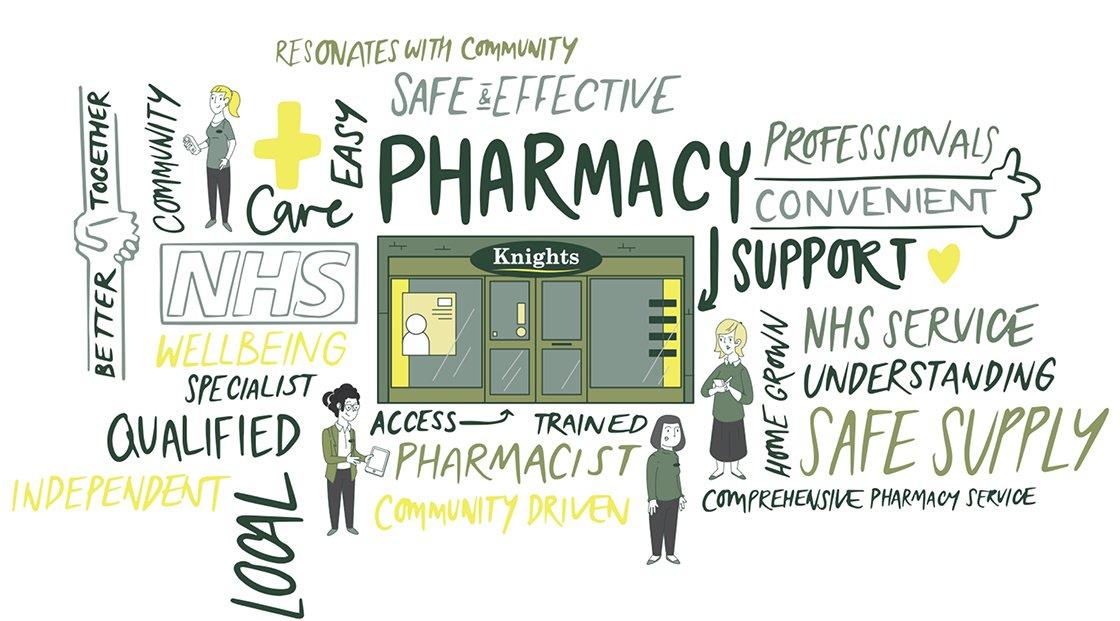 Safe & effective pharmacy